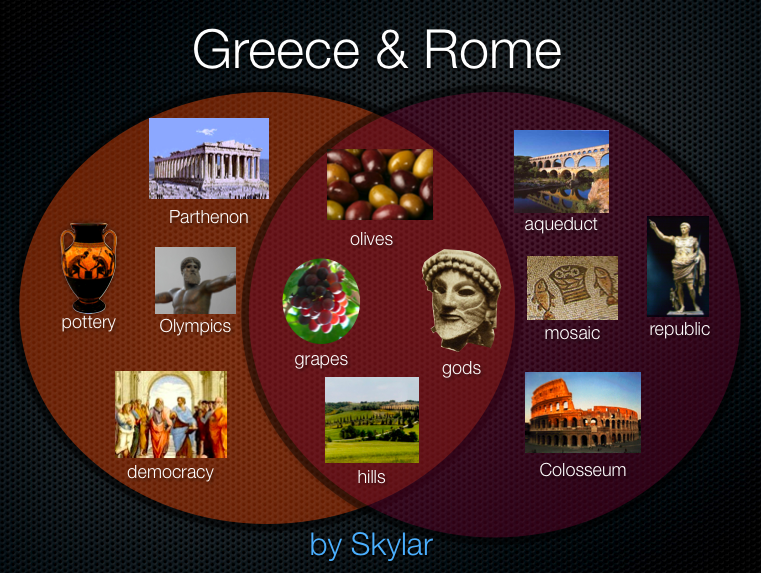 Ancient greece vs ancient rome essay
