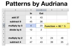 K12Station - Grade 4 Patterns - Relations - Algebra - Patterns and